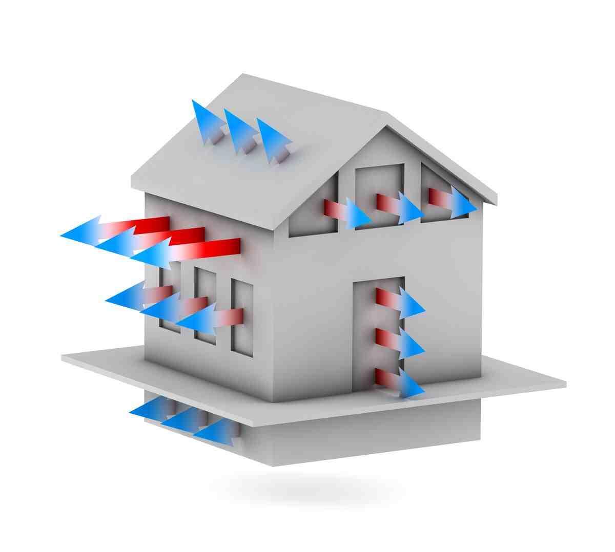 Comment calculer la classe énergétique de votre maison?