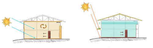 Comment calculer la consommation énergétique d'une maison?