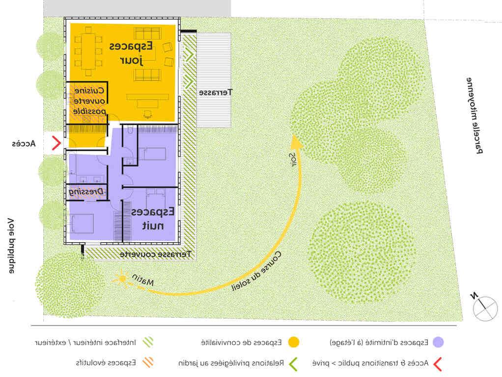 Comment calculer le prix au m2 d'une maison neuve?
