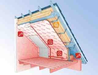 Comment isoler une façade de l'extérieur?