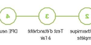 Écoconstruction Quelles sont les obligations de la RT 2012 ?