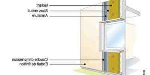 Écoconstruction Quels sont les différents types de murs ?