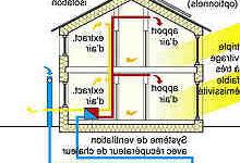 Écoconstruction Qu'est-ce qui est utilisé pour les grandes ouvertures du bâtiment pour éviter les pertes d'énergie ?