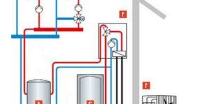 Est-ce qu'une pompe à chaleur tourne tout le temps ?