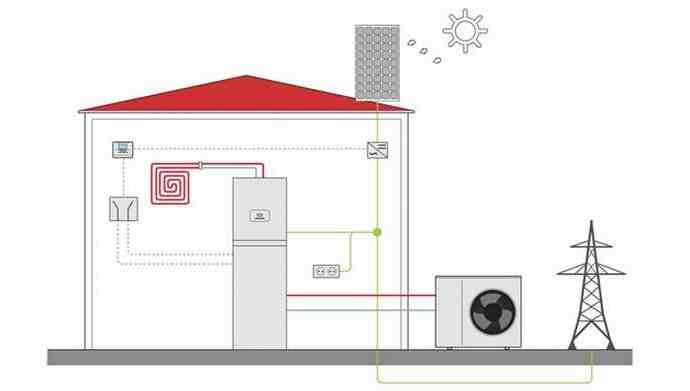 Où installer une pompe à chaleur dans une maison ?