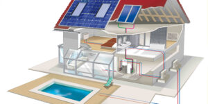Quel est le meilleur chauffage pour une maison individuelle ?