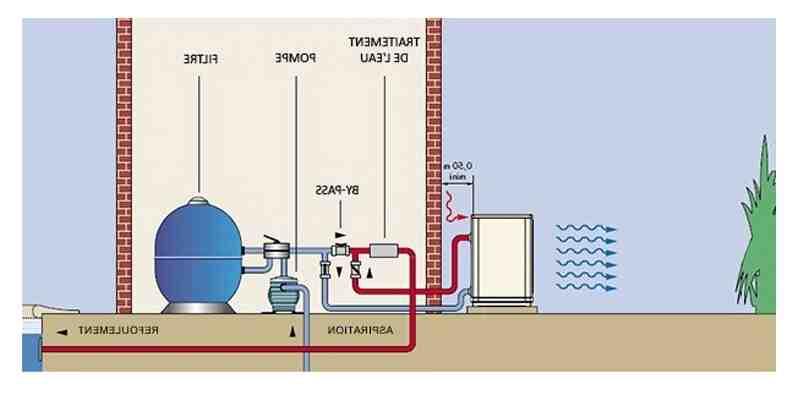 Quelle est la température de l'eau de mer ?