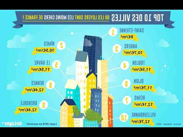 Quelle est la ville la plus chaude du monde?