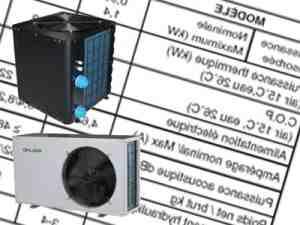 Quelle section Cable pour Pac 11 kW ?