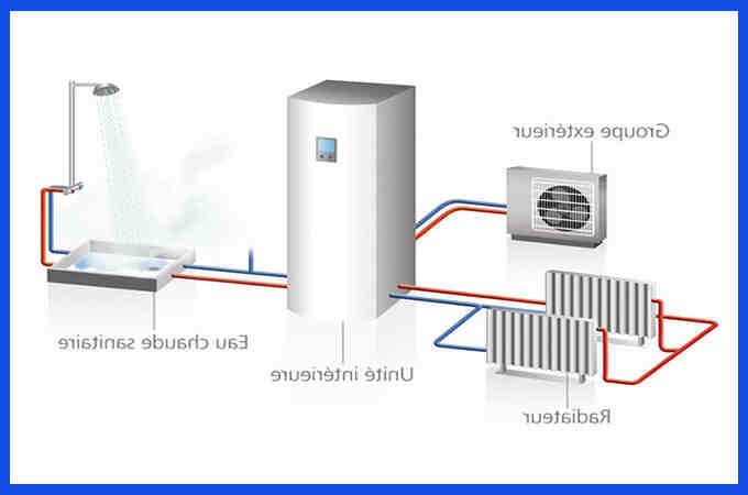 Quels sont les meilleurs radiateurs ?